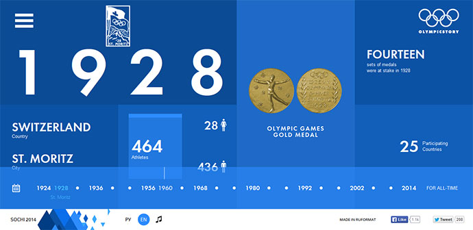 10 great examples of timeline in web design  u2013 bashooka