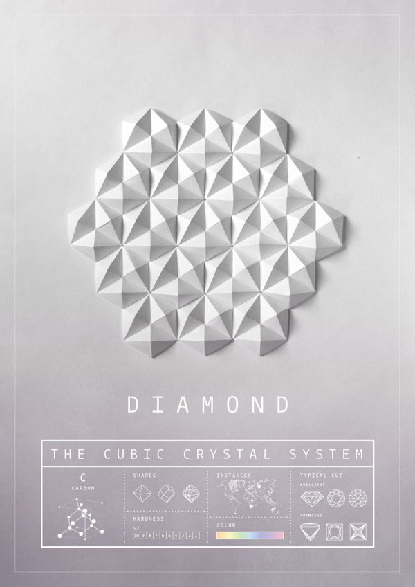 Gemstone posters