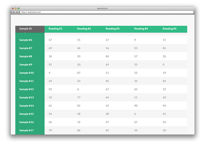 Jquery collapse table rows phpsourcecode net for Table design jquery
