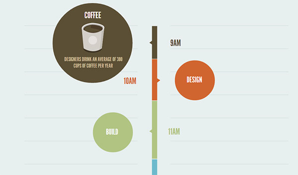Css Timeline Tutorials  Examples  Web  Graphic Design  Bashooka