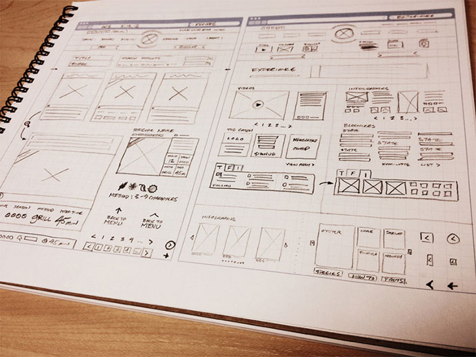 Website UI Wireframes