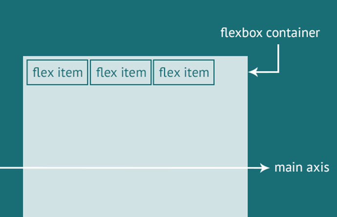 flexbox-main-12