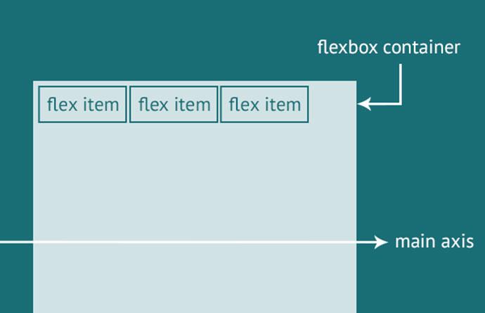 flexbox-main-12