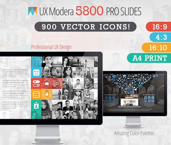 UX Modera Presentation Template