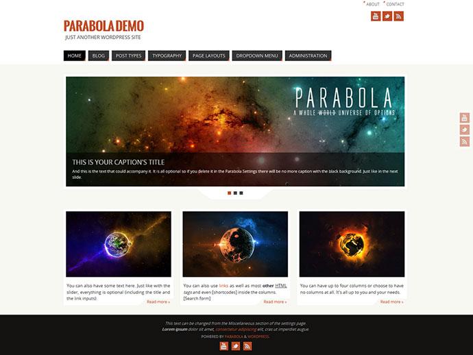 ParabolaParabola