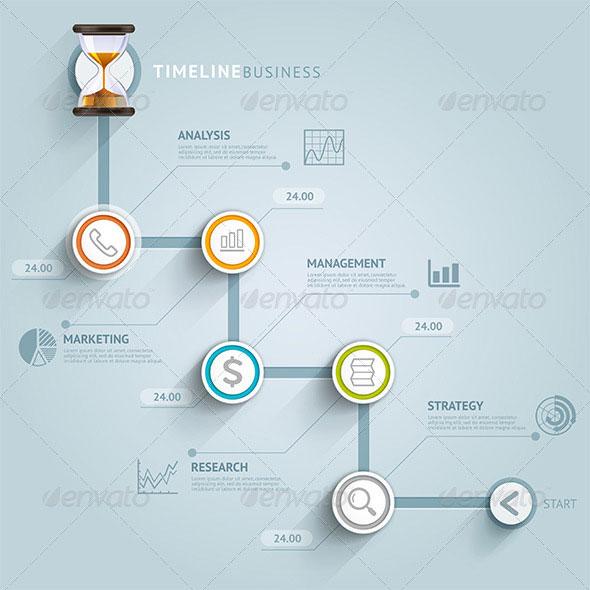 infographic creator timeline rebellions