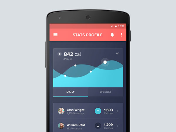 Android - Health App