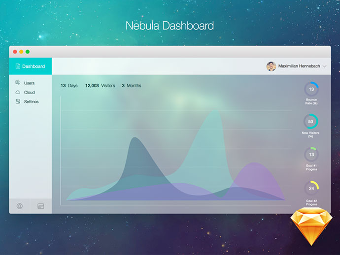 Nebula Dashboard (.sketch)