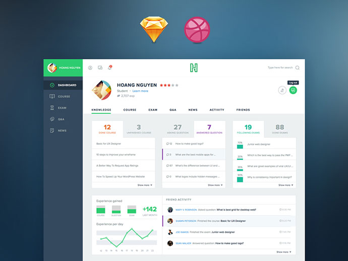 Freebie: Course Dashboard (Sketch)