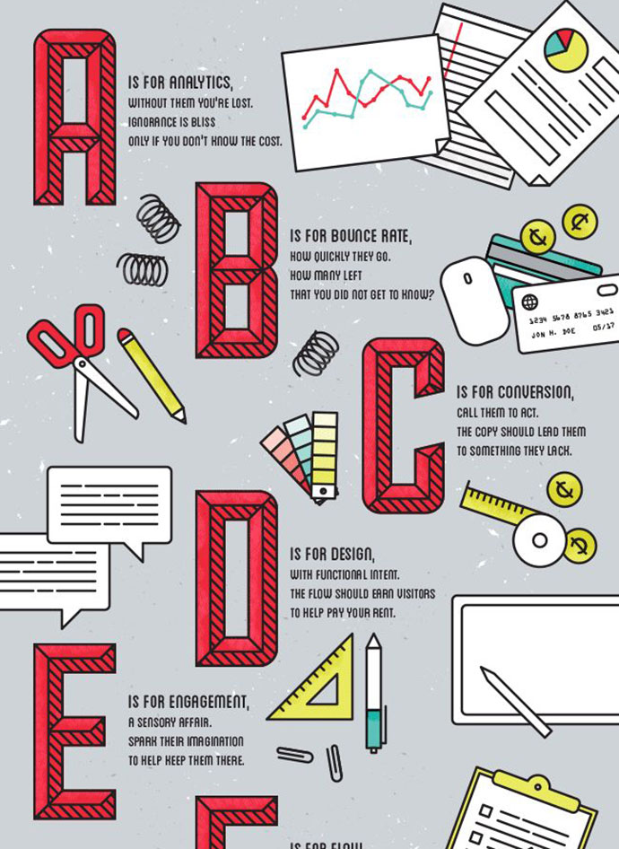The ABCs of landing pages that work infographic design