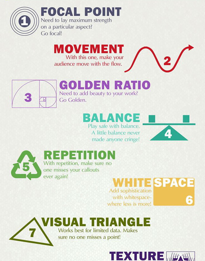 Golden Principles of Visual Hierarchy
