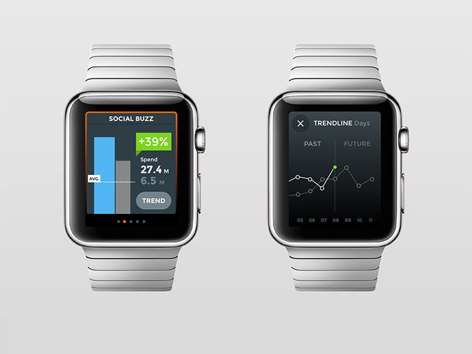 Tickr Apple Watch App