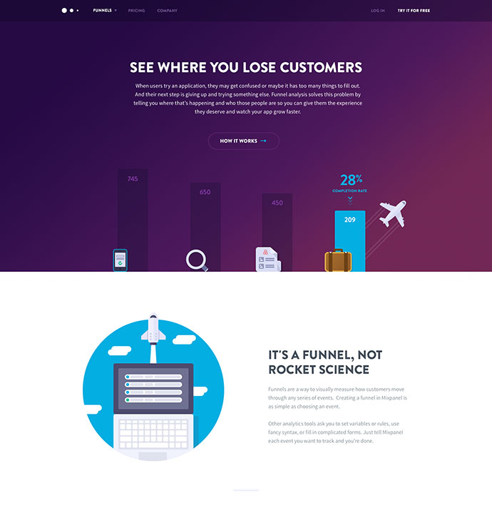 Funnels Landing Page