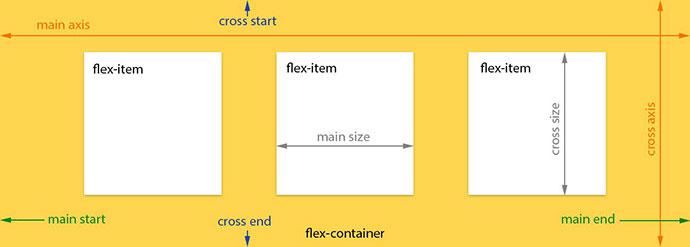 flexbox-10