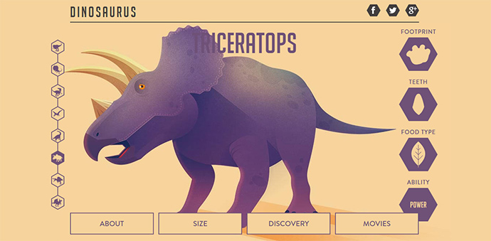 Dinosaurus: Jurassic Facts