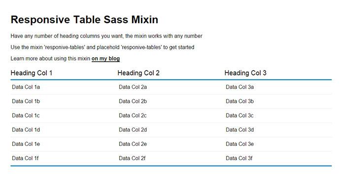 sass responsive table