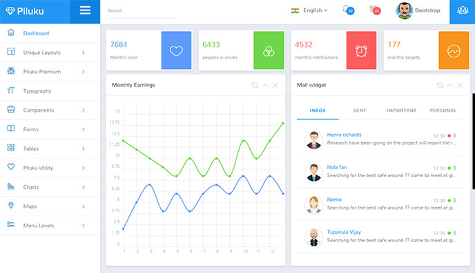Piluku - Bootstrap Admin + AngularJS Admin Template