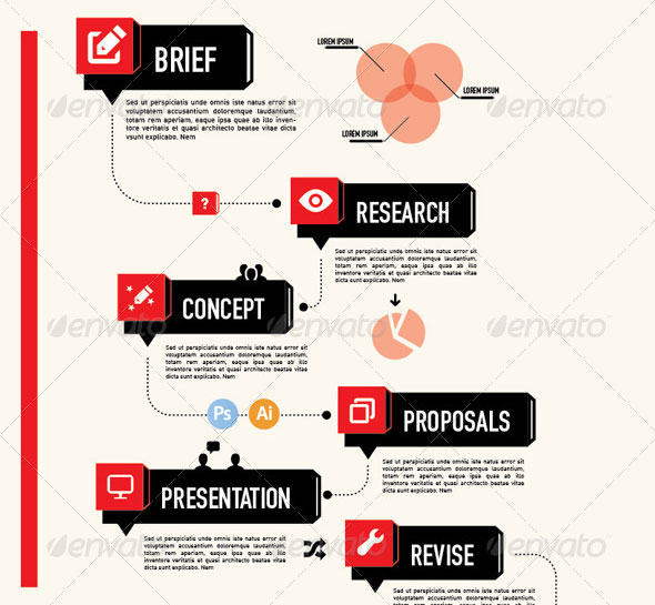 Infographic for Designer