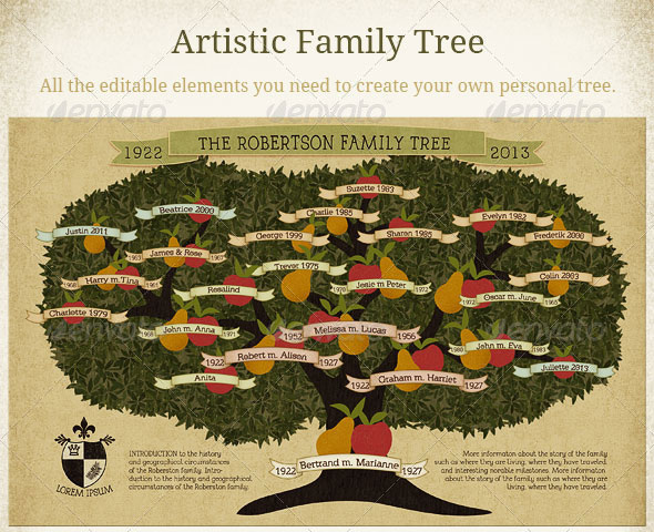 Family Tree Vintage Style