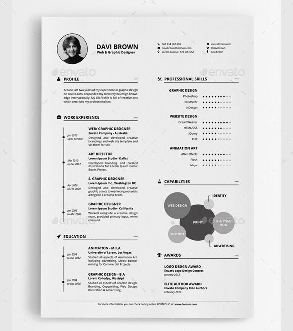 25 Best Simple Photoshop Amp Indesign Resume Templates Web