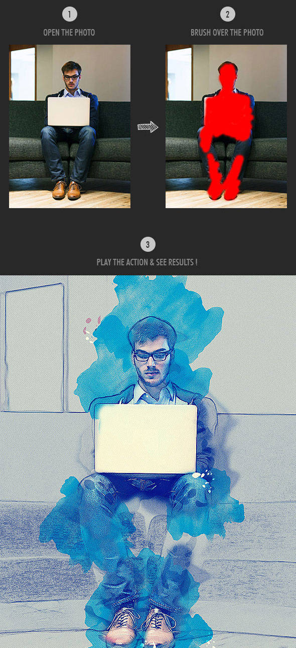 Watercolor Drawing Photoshop Action