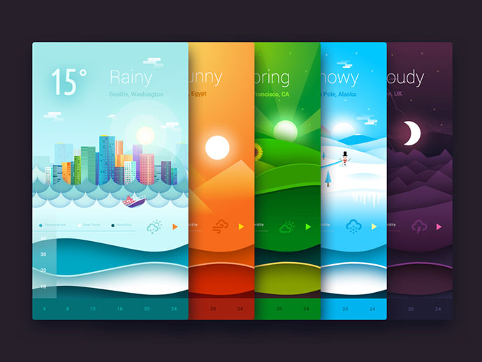 Animated Weather Widgets by Balraj Chana