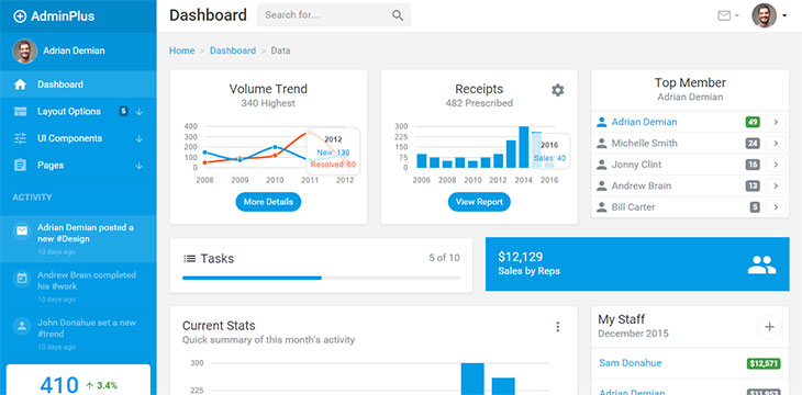 26 most awesome admin ui dashboard templates