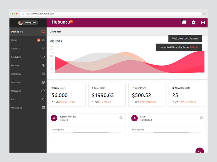 Free Admin Dashboard Templates UI Components Web Graphic - Dashboard css template