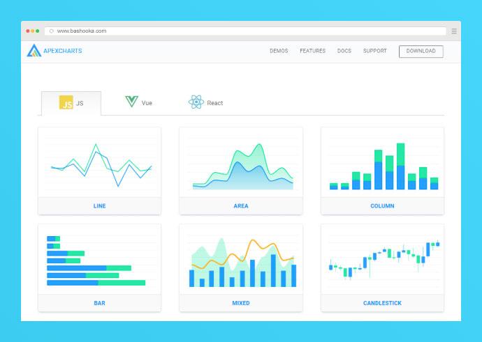 Apexcharts.js
