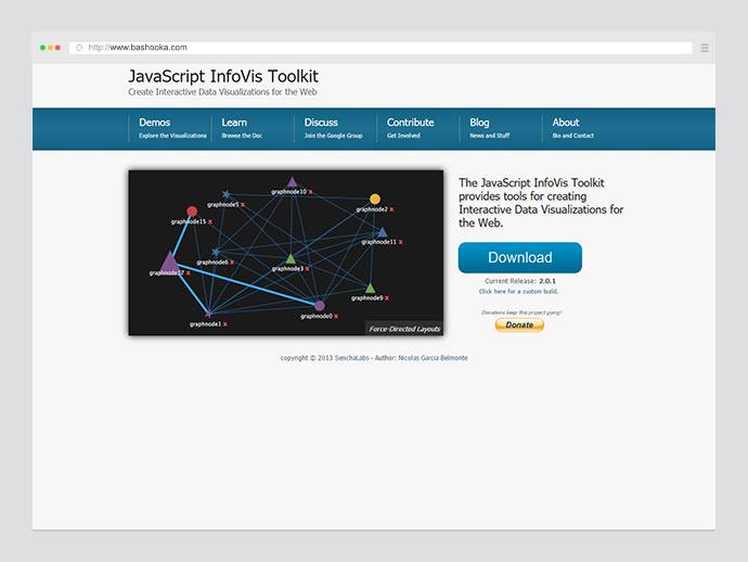 InfoVis Toolkit