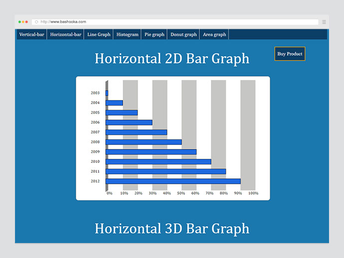 25 best javascript chart graph libraries tools web graphic jquery graphs plugin ccuart Choice Image