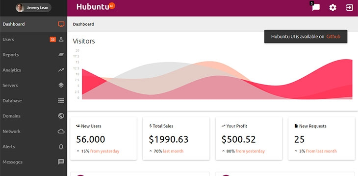10 Free Admin Dashboard Templates & UI Components