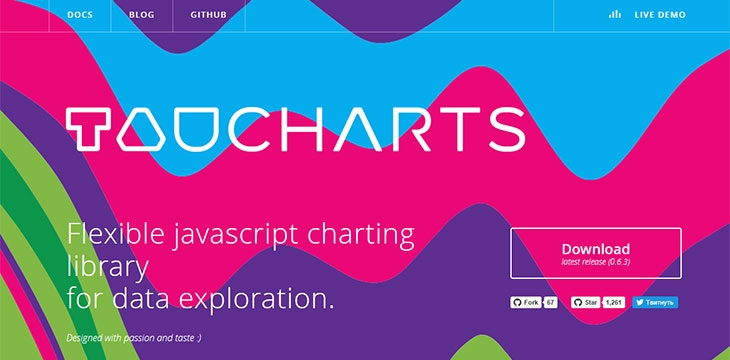 25 Best Javascript Chart & Graph Libraries & Tools
