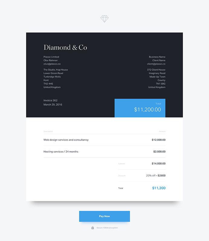 Invoice Experiment