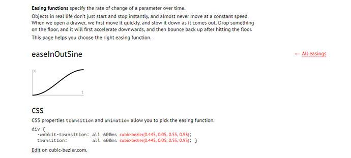 Easing Functions Cheat Sheet