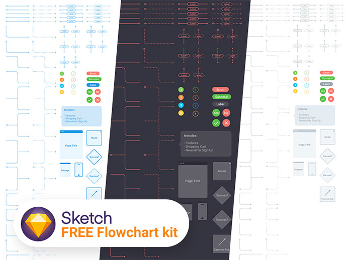 FREEBIE - Flowchart kit for Sketch