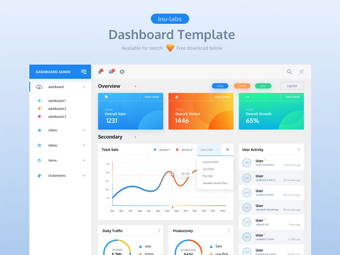 Dashboard Free Template