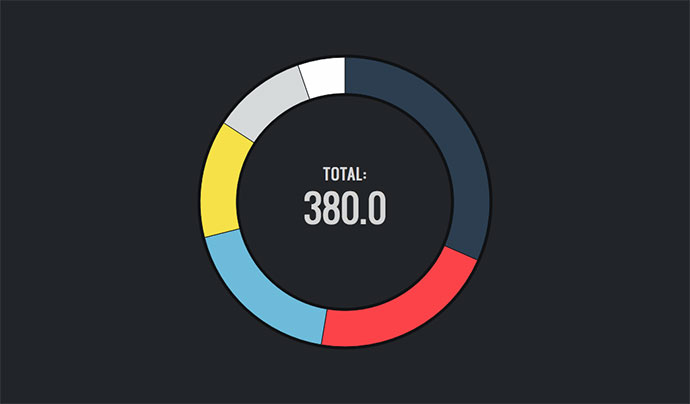 SVG Doughnut chart with animation and tooltip
