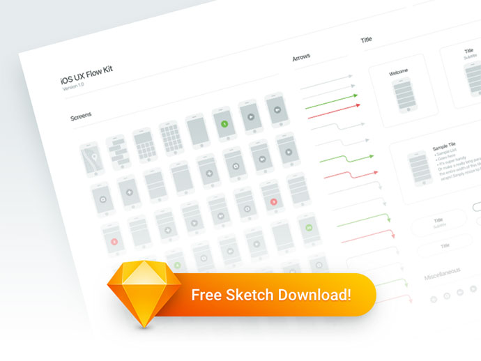 Free Sketch Download: iOS UX Flow Kit