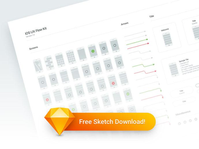 Free Sketch Download: iOS UX Flow Kit