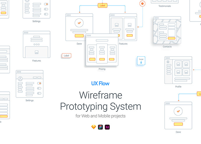 UX Flow   Wireframe Prototyping System