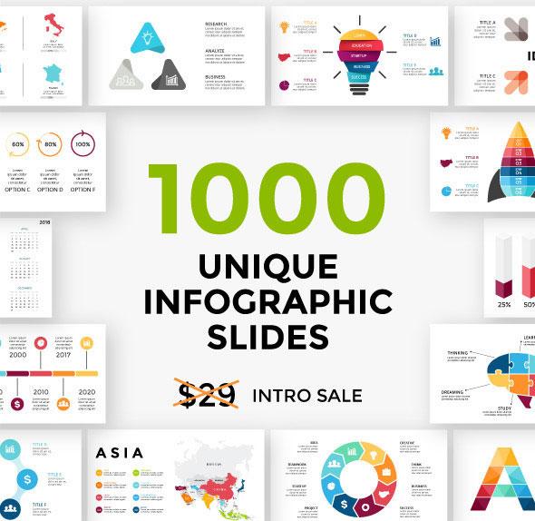 1000 Unique Infographics. Updatable. Powerpoint