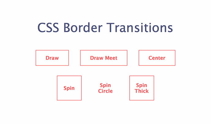 CSS Border transitions