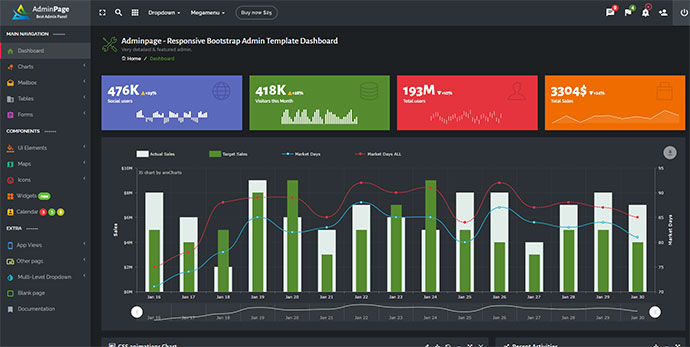 Adminpage - Responsive Bootstrap Admin Template Dashboard