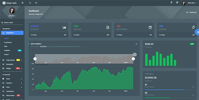Mega Able Bootstrap 4 & Angular 5 Admin Dashboard Template