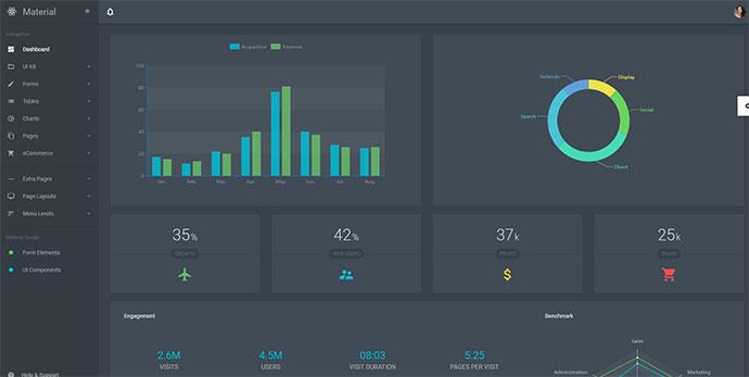 Material Design ReactJS Admin Web App with Bootstrap 4