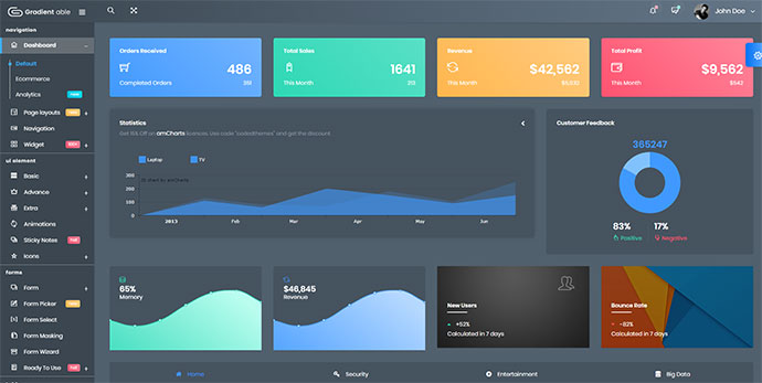 Gradient Able Bootstrap 4 & Angular 5 Admin Dashboard Template