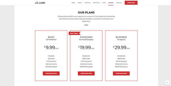 LUNE HTML5 Landing Pages Pack with Page Builder