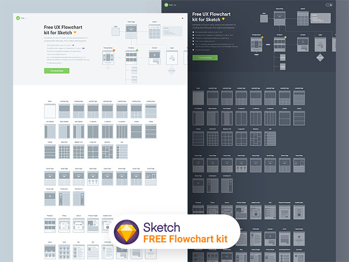 Flowchart kit