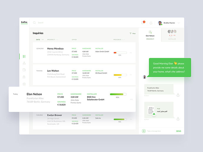 EcoPros - Manager's dashboard